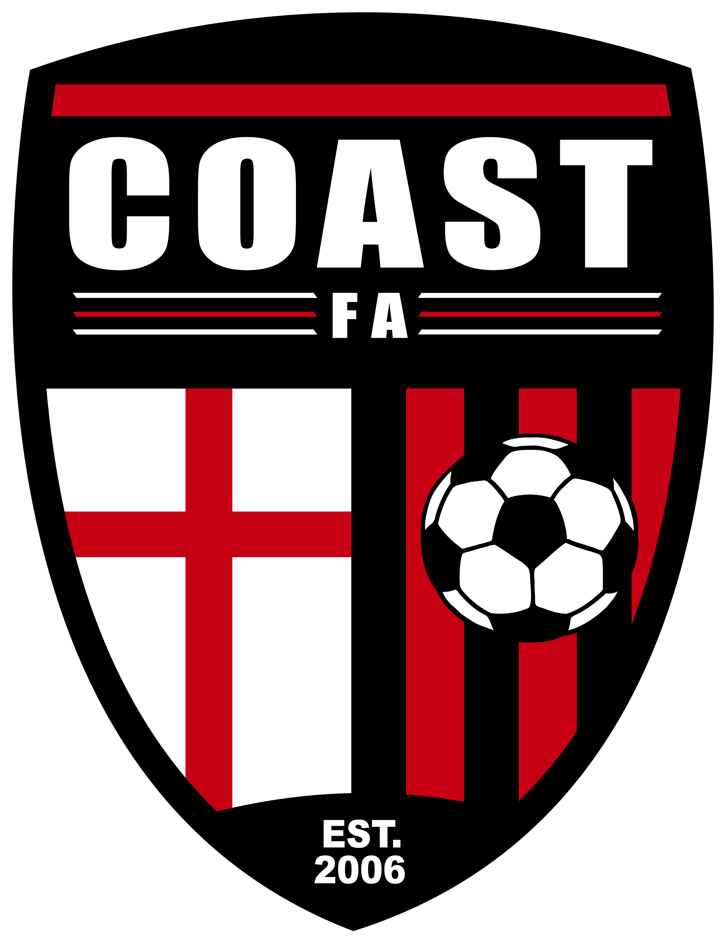 Coast Players Take Home 2019 High School Awards